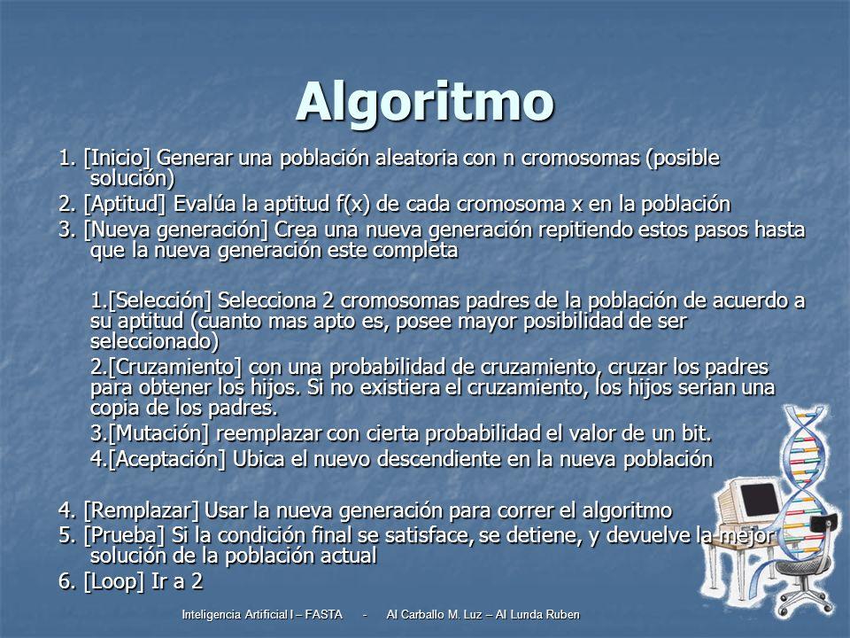 Algoritmo 1. [Inicio] Generar una población aleatoria con n cromosomas (posible solución)